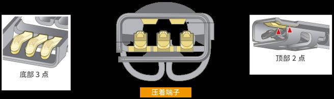 DF60系列和DF63系列·DF22系列为多触点结构