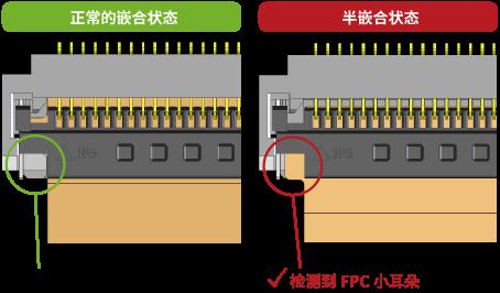 连接器接触不良的原因之一是FPC / FFC的半嵌合