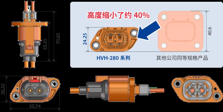 大幅减小了实装面积。推进车载逆变器等电气产品的小型化 汽车/汽车连接器