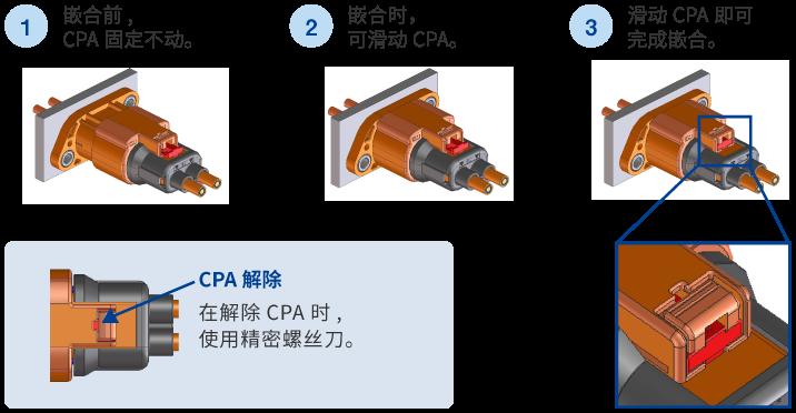 采用保证切实嵌合的CPA构造 汽车/汽车连接器