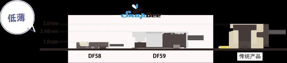 SnapBee超低薄化