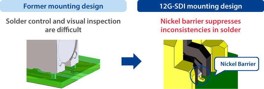 Nickel barrier suppresses inconsistencies in solder