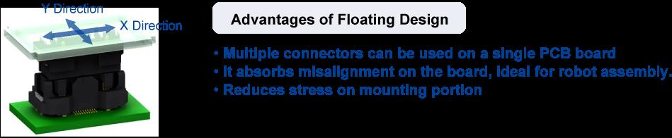 Advantages of Floating Design