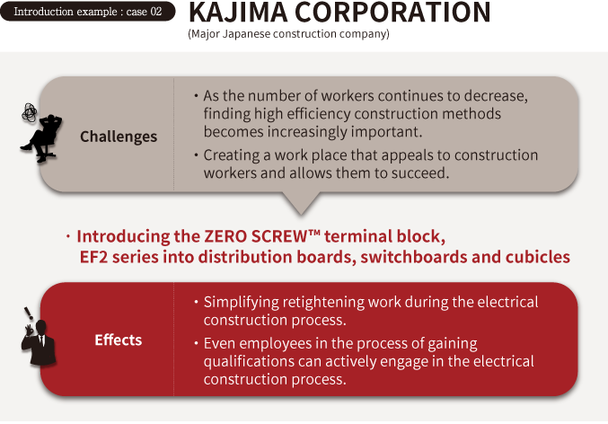 Introducing the ZERO SCREW terminal block EF2 series into distribution boards, switchboards and cubicles