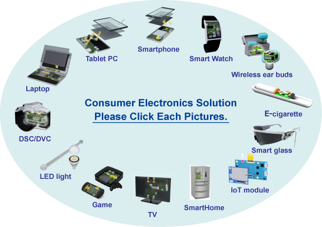 Consumer Electronics Solution
