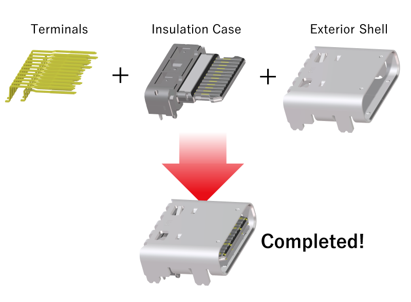 Interface Connector