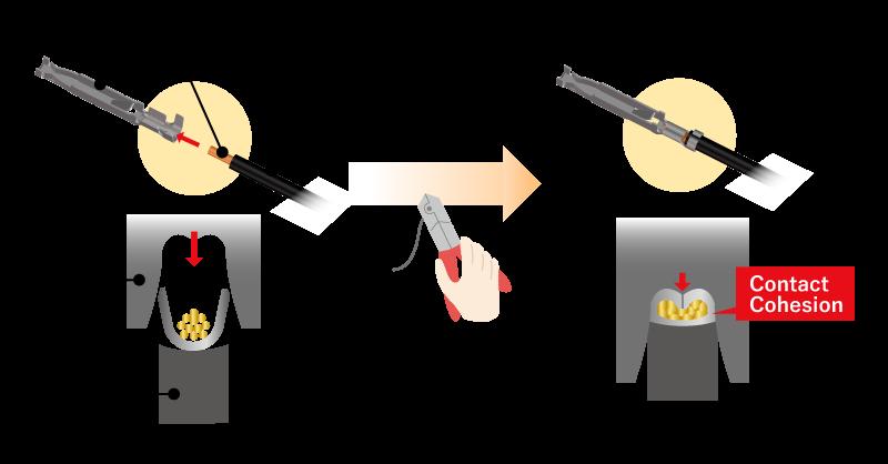 Crimp termination