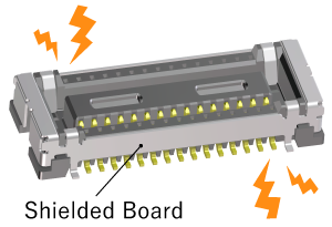 Shielded Connector