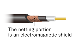Shielded Cable