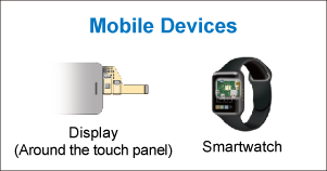 Mobile Devices: Display (Around the touch panel), Smartwatch