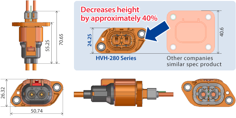 Substantial reduction in mounting area. Miniaturization of automotive inverters and other electrical equipment. automotive connector