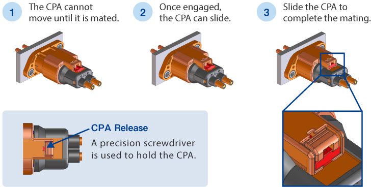 Adoption of CPA mechanism to ensure secure fitting. automotive connector