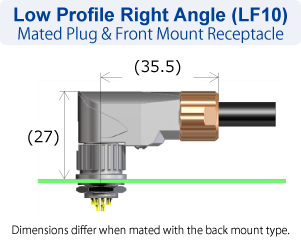 Low Profile Right Angle  (LF10) Mated Plug & Front Mount Receptacle