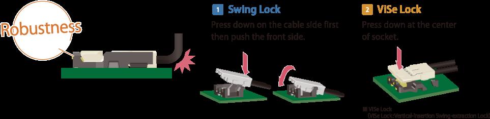 Robustness, Swing Lock, ViSe Lock