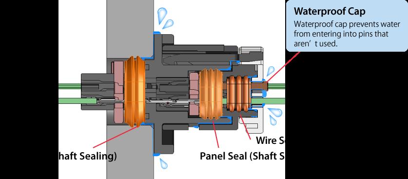 Original Waterproof Design Meets 1P67/1P69K Standards (ZE064W Series Only)
