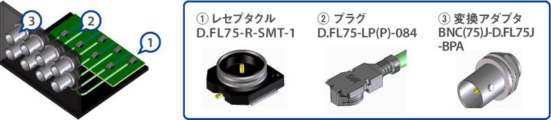 ケーブル接続によりセット設計自由度の向上