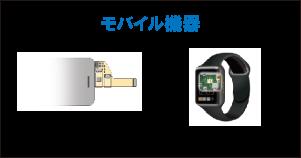 モバイル機器:ディスプレイ(タッチパネル周辺)、スマートウォッチ
