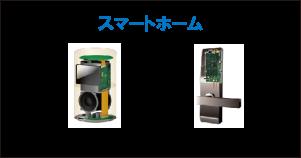 スマートホーム:AIスピーカー、スマートキー