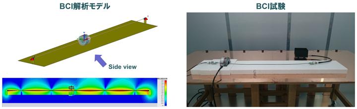 ノイズの実測とシミュレーション結果を比較評価するコリレーション技術、車載用コネクタ